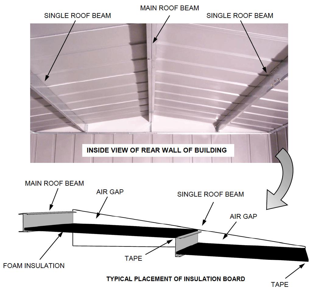 Arrow Shed Roof